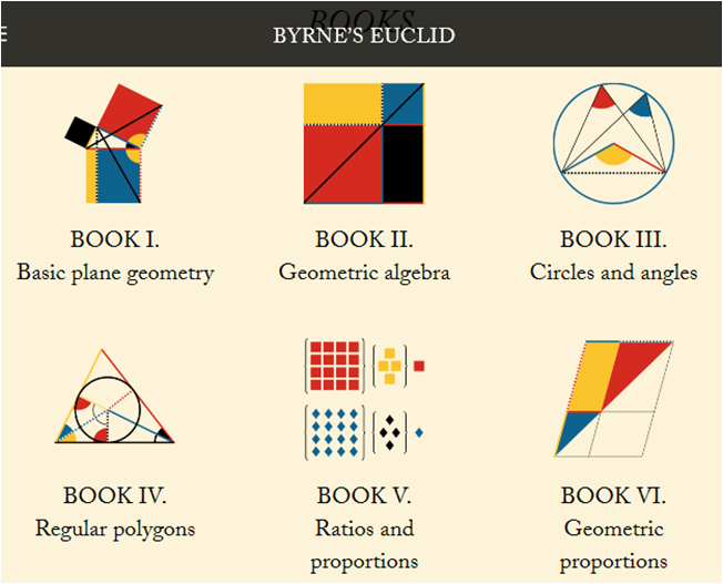 interactive website of Byrne's Euclid