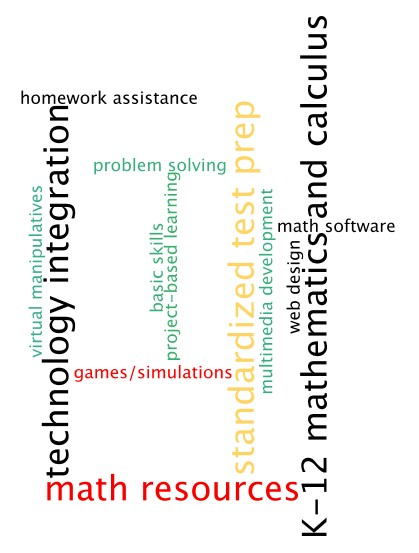 CT4ME Wordle