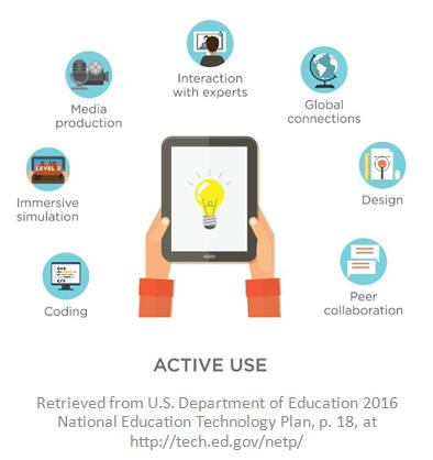 Active Use of Technology, 2016 National Education Technology Plan